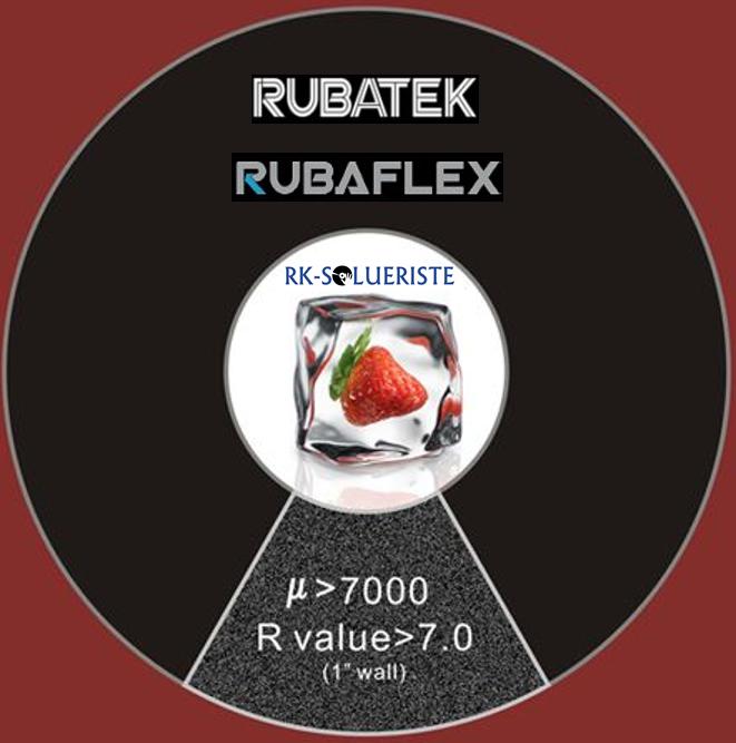taustakuva_rubatek_rubaflex_rksolueriste_03